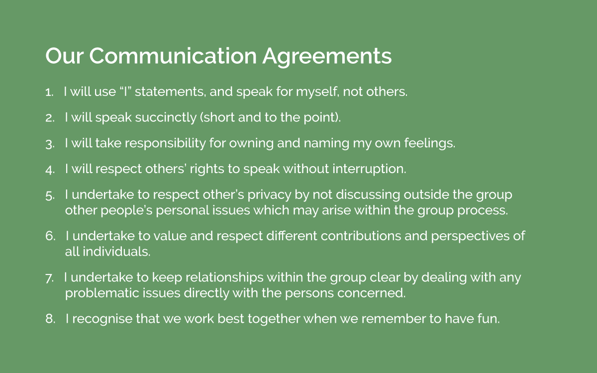 communication agreement