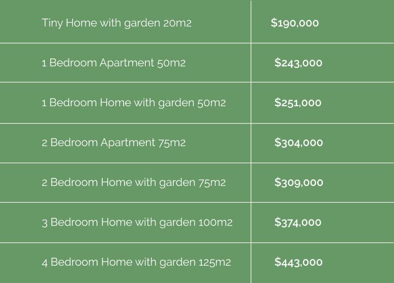 Private Home costs_Nov18